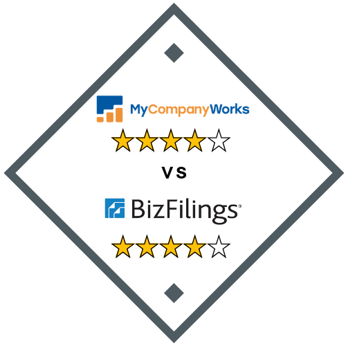 MyCompanyWorks vs BizFilings